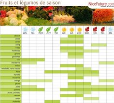 Frutta di stagione Kiwi, Raisin, Food Art, Raspberry, Blueberries, Pear