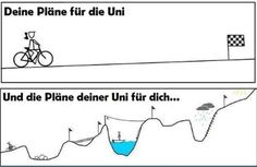 Top: your plans; bottom: plans of your university for you lol https://www.facebook.com/Studentenleben?fref=photo