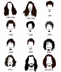 Chris Cornell Hair and beard silhouettes Through the years Chester Bennington, Chris Cornell, Beard Silhouette, Rock N Roll, Temple Of The Dog, Music Pics, Music Stuff, Cornell University, Eddie Vedder
