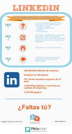4 pasos para un buen perfil en Linkedin #infografia #infographic #socialmedia