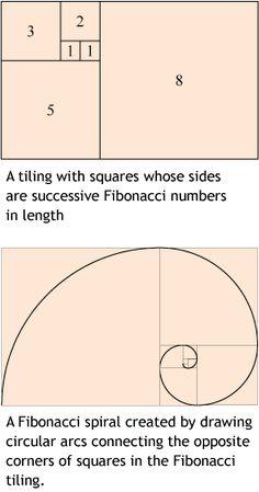 Fibonacci_blocks_and_Fibonacci_spiral1.png (has anyone seen the movie Pi?)