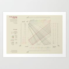 Further education = Longer life (Visual Data 05) Art Print by accurat - $33.28