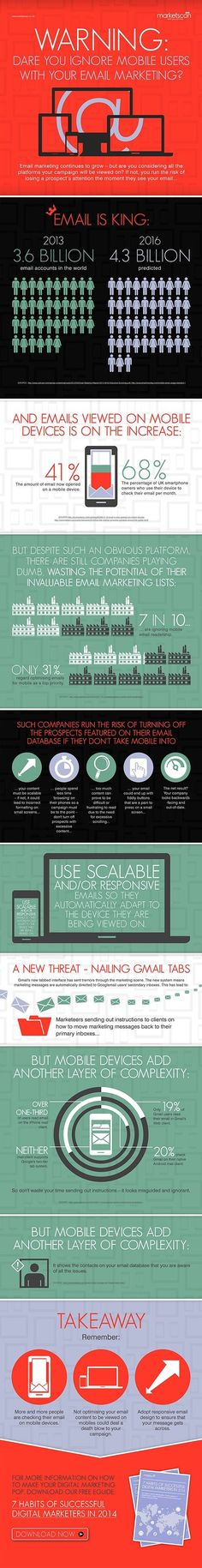 Warning: Dare You Ignore Mobile Users With Your Email Marketing?   #Infographic #EmailMarketing #MobileUsers