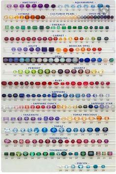 Howards Jewellers – Precious and Semi-precious Gemstone Australian Fine Jeweller… – jewelry Minerals And Gemstones, Crystals Minerals, Rocks And Minerals, Stones And Crystals, Gem Stones, Loose Gemstones, Blue Gemstones, Schmuck Design, Rocks And Gems