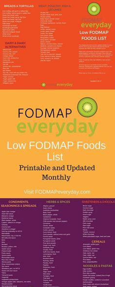 Low FODMAP food List Boiled Egg Nutrition, Boiled Egg Diet Plan, Diet And Nutrition, Smart Nutrition, Proper Nutrition, No Dairy Recipes, Fodmap Recipes, Diet Recipes, Vegan Recipes