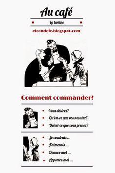 French expressions to make an order at the restaurant. Comment commander au café? - en français: