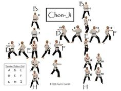 Taekwondo White-Yellow belt form: Chon-Ji - 19 Movements (diagram w/photos) Taekwondo Forms, Taekwondo Kids, Taekwondo Training, Yellow Belt, White Belt, Taekwondo Techniques, Korean Martial Arts, Tang Soo Do, Aikido