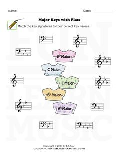 Major Keys with Flats Music Chords, Music Do, Music Class, Piano Music, Music Education, Piano Lessons, Music Lessons, Music And The Brain, Easy Sheet Music