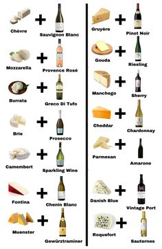 Wine Cheese Pairing, Wine And Cheese Party, Cheese Pairings, Wine Pairings, Charcuterie Recipes, Charcuterie Cheese, Cheese Platters, Cheese Tasting, Wine Tasting