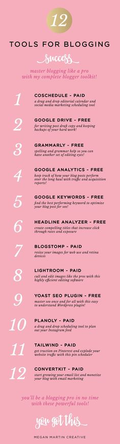 12 best tools for blogging success on Megan Martin Creative, tips for bloggers, grow your blog, blogging workflow, yoast seo plugin, coschedule, social media marketing, lightroom, tailwind, pinterest strategy, blogstomp, google analytics, grammarly, creative entrepreneur