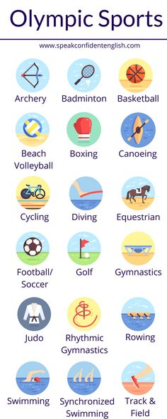English vocabulary for 18 of the 2016 Summer Olympic Sports. English vocabulary for 18 of the 2016 Summer Olympic Sports. Olympic Sports List, Summer Olympics Sports, Olympic Games For Kids, Kids Olympics, Olympic Games List, Sports Activities For Kids, Adventure Time, Sport English, Olympic Crafts