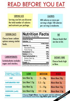 How many of you read the food labels before purchasing them? If you always read the food labels without fail before you consider buying that product chanc Nutrition Chart, Nutrition Tips, Fitness Nutrition, Health And Nutrition, Nutrition Education, Nutrition Tracker, Health Class, Women's Fitness, Health Lessons