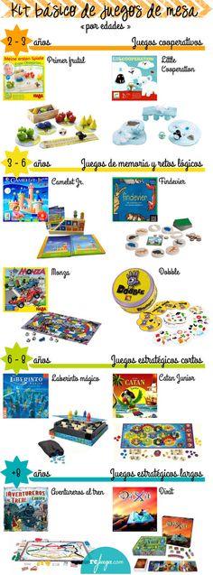 Kit básico de juegos de mesa para una casa con niños!