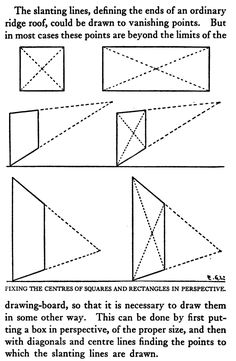 Fixing the Center of Squares and Rectangles in Perspective