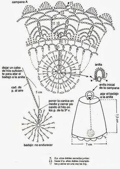 Фотография Christmas Crafts, Christmas Decorations, Xmas, Air Balloon, Balloons, Crochet Ornaments, Thread Crochet, Crochet Accessories, Snowflakes
