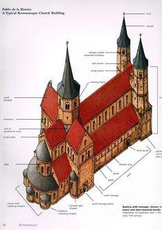 Typical Romanesque bldg.jpg