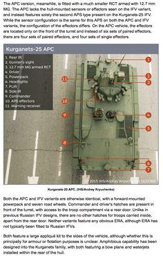 A1 - Jane's IHS Jane's 360, 14 May, 2015: Land Platforms- Russia's armour revolution, by Nicholas de Larrinaga, London and Nikolai Novichkov, Moscow - IHS Jane's Defence Weekly