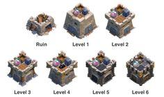 Clash of Clans : pourquoi en est-on accro | les-rpg.com Clash Of Clans Levels, Clash Of Clans Troops, Clas Of Clan, Game Coc, Clan Castle, Minecraft Medieval, Cartoon House, Tower Defense, Fantasy House