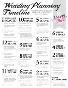 This 12 month wedding planning checklist from MARRY THIS is here to help you know what to do, when to do it so you can plan your perfect wedding stress free.: