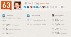 Klout Announces Bing Integration & Begins To Filter Instagram Data Into User Scores