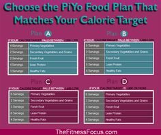 Here is how to calculate your calories for the PiYo Get Lean Eating Plan. Not only will you lose weight with the PiYo diet, it will define your muscles.