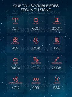 QUÉ TAN SOCIABLE ERES SEGÚN TU SIGNO #Astrología #Zodiaco #Astrologeando