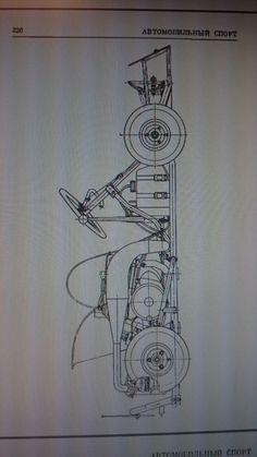 Gokart Plans 604608318704120538 - Source by bevisscottyahoofr Karting, Go Kart Motor, Adult Go Kart, Go Kart Frame, Go Kart Buggy, Go Kart Plans, Latest Technology Gadgets, Kart Racing, Power Wheels