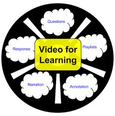 Use video beyond changing up the way content is delivered. Use it as formative assessment by embedding questions or prompting learners to choose a series of videos that summarize a lesson.
