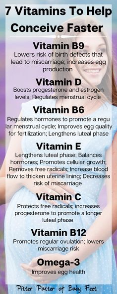 If you are trying to conceive and struggling to get pregnant, you may need a boost in your fertility. These 7 vitamins are essential for a woman to increase her chances of a successful pregnancy. Fertility Foods, Female Fertility, Natural Fertility, Boost Fertility Naturally, Chances Of Pregnancy, How To Regulate Hormones, Diets For Men, Clear Skin Face, Pregnancy Nutrition