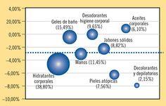M. Gestión. Análisis del surtido y rentabilidad. Parte del fabricante.