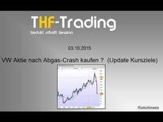 VW-Aktien (Update) nach Crash mit Kurszielen und Szenario für Long