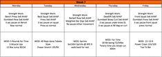 6 Weeks of Muscular Growth for Functional Fitness Athletes (Part - Tier Three Tactical Crossfit Strength Program, Crossfit Workout Plan, Shred Workout, Crossfit Body, All Body Workout, Workout Plans, Workout Men, Workout Routines, Workout Challenge