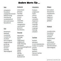 Andere Worte für... #deutsch #wortschatz