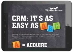 #CRM: It's as Easy as A, B, C [INFOGRAPHIC]