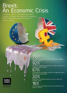 Zoals ondertussen al geweten is de Brexit realiteit geworden ; of het negatieve gevolgen zal hebben voor de wereldwijde economie weten we voorlopig nog niet .