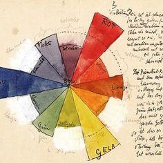 Paul Klee - Color Chart - 1931