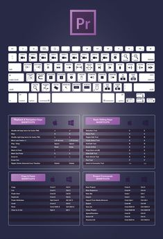 The Complete Adobe Premiere Pro CC Keyboard Shortcuts For Designers Guide 2015 Adobe Premiere Pro, Graphisches Design, Graphic Design Tips, Tool Design, Studio Design, After Effects, Photoshop Tutorial, Adobe Creative Cloud, Photoshop Keyboard