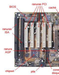 SLOTS O RANURAS DE EXPANSIÓN. Son aberturas en la mother board para poder conectar en ellas las tarjetas controladoras y expandir las funciones y características de las computadoras.