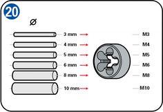 Atornillar en metal - Hacer una rosca externa I