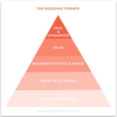 The Blogging Pyramid