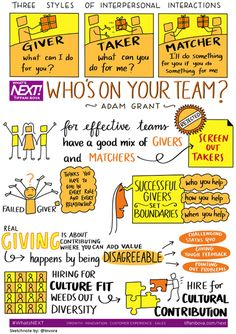 """I created a series of sketch notes for Tiffani Bova's """"What's Next"""" podcast where she meets brilliant people to discuss customer experience, growth and innovation. Tiffani Bova is a Global Customer. Strategic Leadership, Leadership Tips, Leadership Development, Professional Development, Change Management, Business Management, Business Planning, John Maxwell, Mbti"""