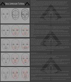 Basic Expression Tutorial by Jeff-H on DeviantArt