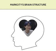 Cute Jokes, Mark Lee, Meme Faces, Nct 127, Boyfriends, Best Friends, Archive, Kpop, Templates