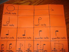 Great idea for teaching composition with recorders (could do with orff instruments as well).