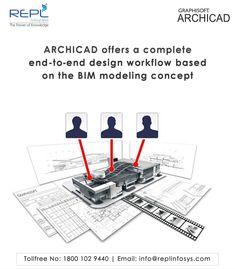 69 Best ARCHICAD Building Information Modeling (BIM