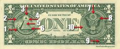 "How about this amazing ""coincidence""? US President George Bush Sr. giving a speech ten years to the very day before the bombing of the Twin Towers, and calling for the implementation of the New World Order? Illuminati Symbols, American Dollar, Latin Phrases, One Dollar, In God We Trust, New World Order, Conspiracy Theories, Us Presidents, George Washington"