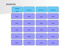 SBAC math Jeopary grade by Powerpoint Lessons for the Virtual Teacher Plus And Minus, High Stakes, Number Sense, Test Prep, Fractions, Fun Games, Assessment, Math, School Stuff