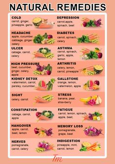 Natural detox smoothies plant based Calculate calories to properly balance your daily MACRO limits Enjoy 4 30 2019 juicingrecipes Detox Diet Drinks, Healthy Juice Recipes, Smoothie Detox, Juicer Recipes, Healthy Juices, Detox Recipes, Healthy Smoothies, Healthy Drinks, Detox Juices