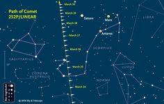 est. magnitude 6.3 Comet Linear 2016  Epic Cosmos (@EpicCosmos) | Twitter