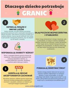 Praca zdalna rodzice | przedszkole Preschool Education, Learning Activities, Kids Learning, Baby Education, Student Behavior, Classroom Behavior, Teachers Day Gifts, Teacher Must Haves, Effective Learning